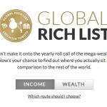 自分が世界でどれだけ裕福か分かるサイト「globalrichlist」